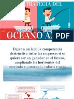 sintesis del libro de la Estrategia oceano azul