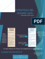 Resumen gerencial de la Estrategia del Oceano Azul 2