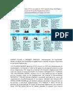 Línea de tiempo del Origen y Evolución del concepto de Desarrollo Organización.docx
