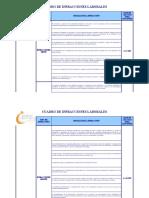 Cuadro de Infracciones Laborales (1).xls