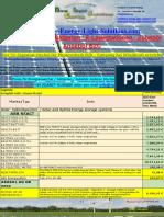PV Solar and Energy Storage Systems B2C Endkundenpreise