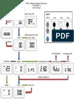 RNS_TripMaster_XL_Settings_2.pdf