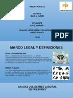 RELACION R. PSICOSOCIAL Y  R. PUBLICO.pptx