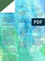 Mapa conceptual sobre la enseñanza.pdf
