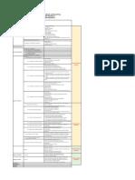 Estructura PF-I PF-II