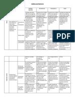 Rúbrica de Evaluación de Proyecto I1 (1)