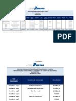 serpro-remuneracao-dirigentes-realizada-03-2020