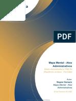 Mapa mental - Atos Administrativos_290420133233