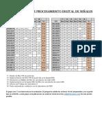 2019-A-PDS-NOTAS TL3.pdf