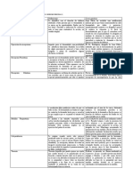 ACTIVIDAD PRACTICA INTEGRADORA Nº1 derecho procesal 2