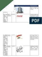 DERECHO PRIVADO 5  API 3
