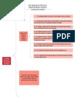 Tarea 6-1.pdf