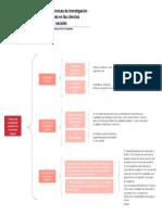 Tarea Capitulo III.pdf