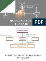 Modelado del Trabajo FINAL