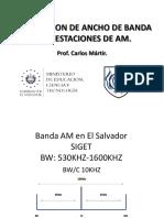 Banda AM en El Salvador