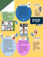 infografia higiene