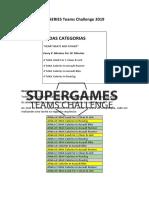 SUPERGAMESSERIES Teams Challenge 2019 Regulamento dos WODs (1)