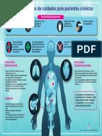 infografia_paciente_cronico