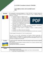 Informatii Privind Accesul Cetatenilor Republicii Moldova Pe Teritoriul Altor State