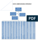 Organigrama-ANP-pt-site-01-2020-002