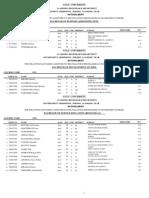 Gulu University National Merit Admission List 2020_2021