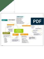 PRODUCCIÓN NEO-ARTESANAL (Propuesta de modelo estratégico)