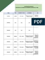 INVENTARIO DE MATERIALES ACTIVIDAD PROYECTO 4