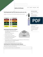 identificação técnica de cilindro