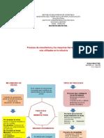 procesosdemanufacturaylasmaquinas-180829151059