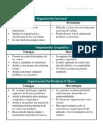 CUEVAS-YERIDANIA-ORGANIZACION DEPARTAMENTAL