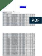 Memory Flash Yield Report