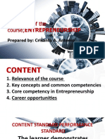 INTRODUCTION TO ENTREPRENEURSHIP.pptx