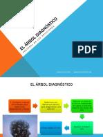 Árbol_diagnostico_adicciones PA