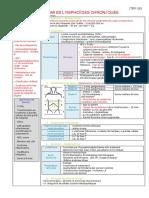 ITEM 163 LEUCEMIES LYMPHOÏDES CHRONIQUES.pdf