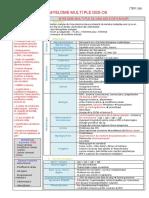 ITEM 166 MYELOME MULTIPLE DES OS.pdf