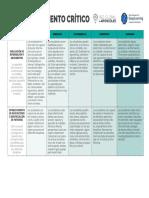 RGA - Progresiones 2020 Pensamiento critico.pdf