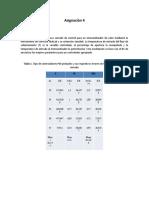 contraladores PID.docx