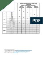 tabella_certificazioni.pdf