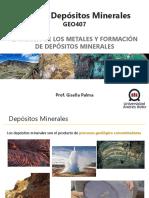 Génesis Depósitos Minerales 2