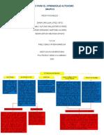 Trabajo Grupal Tecnicas de Aprendizaje.docx