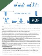 18. CICLO DE VIDA PVC