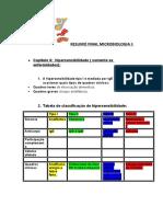 RESUMO FINAL MICROBIOLOGIA I