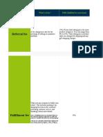 Breakdown of Amazon seller fees - jjahdjjnmember version