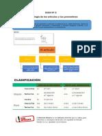 GUIA Nº 3 morfologia articulos y pronombres