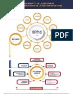infografia gestión de riesgos.pdf