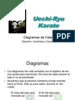 Uechi-ryu-karate-diagramas-de-katas-sanchin-kanshiwa-y-kanshu