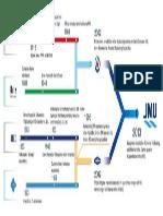 JMU JAPANESE SHIPYARD CONSOLIDATION TIMELINE 1853-2013