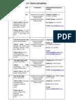 11th TERM MEMBERS.pdf