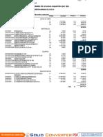 REPORTE - Precio cantidades de recursos requeridos por TIPO