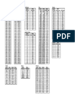 18 English to metric conversions sheet